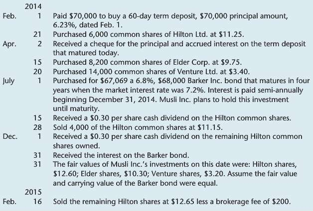 Musli Inc. had the following transactions involving non-strategic investments during