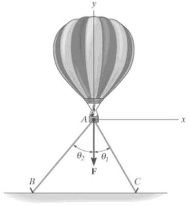 Force F is necessary to hold the balloon in place