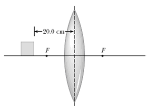 Figure P36.40 shows a thin glass (n = 1.50)