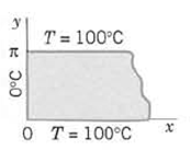 Find the temperature T (x, y) in the given thin