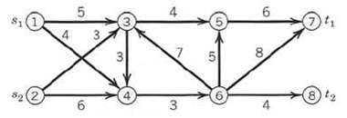 Show that in a network G with capacities