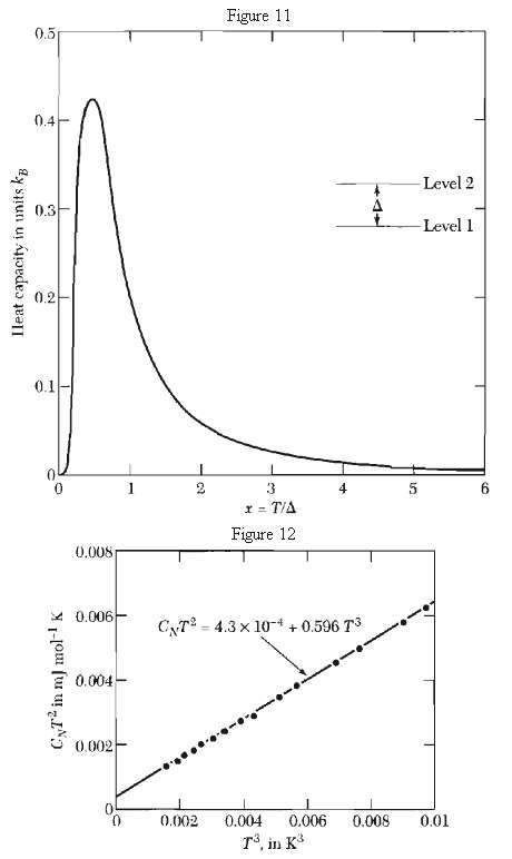 Heat capacity from internal degrees of freedom