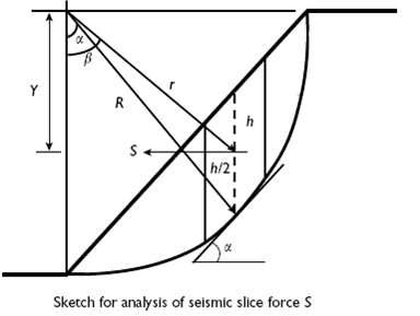With reference to the sketch illustrating a rotational slide bei