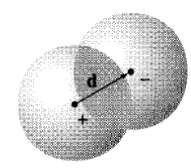 Two spheres, each of radius R and carrying uniform charge