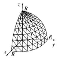 Check the divergence theorem for the