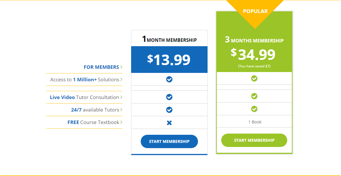 SolutionInn Membership Fee
